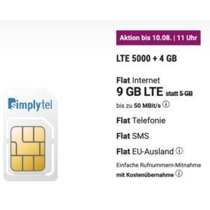Handyvertrag bis 10 Euro